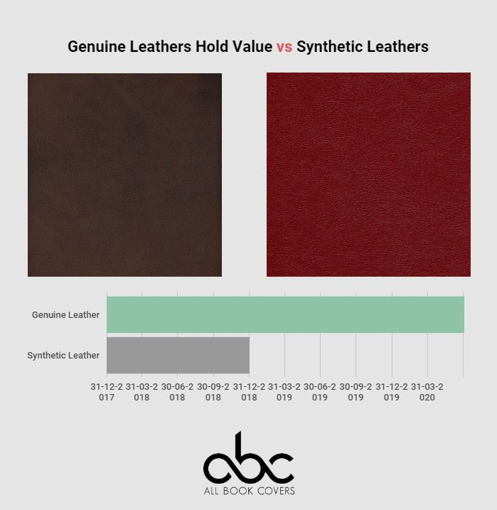 genuine leather holds value over synthetic leathers