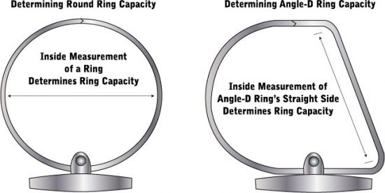 Ring Types and Capacity